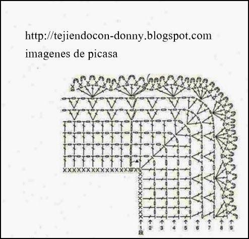 Patrones crochet ganchillo graficos puntilla - Mantas de ganchillo faciles ...