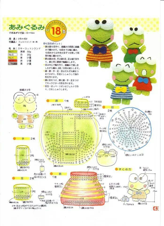 Froggy 1 | Projetos para experimentar | Pinterest | Muñecos en ...