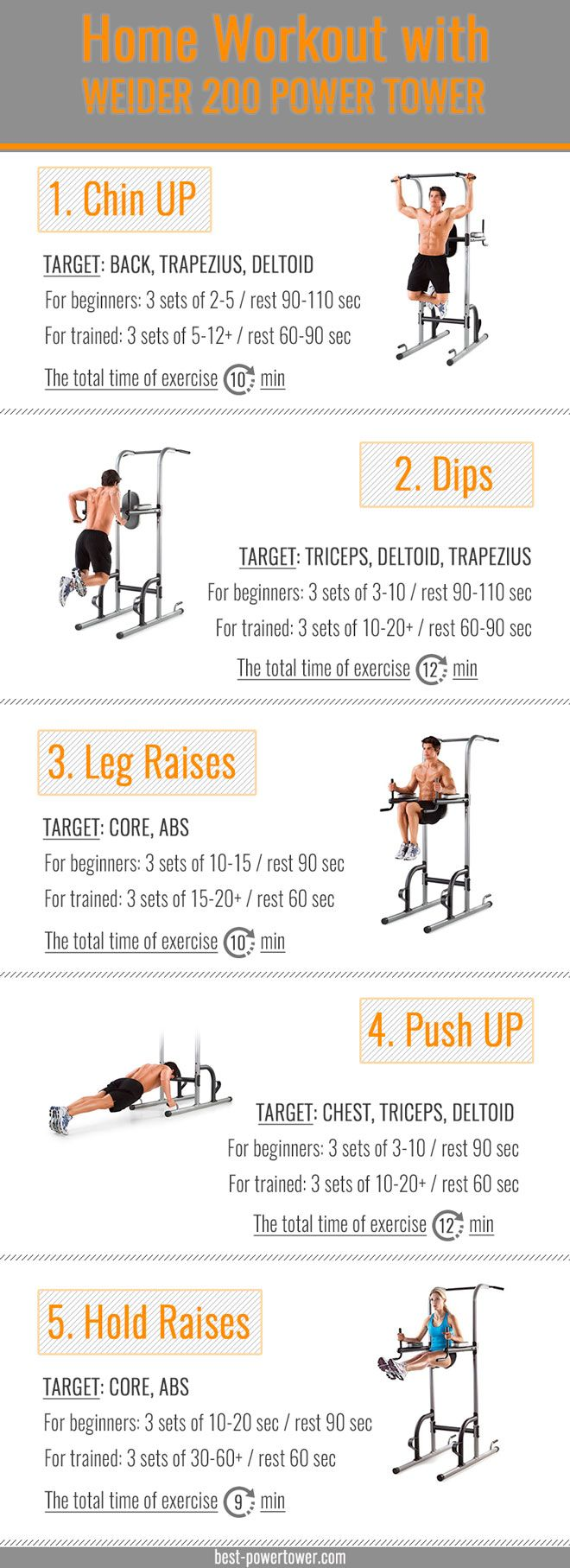 Weider 200 Power Tower Workout - the basic exercises you can perform Weider 200 #powertower #powertowerworkout #workout #weider