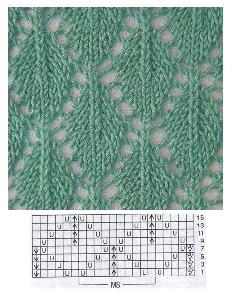 Lace knitting | şiş dantel annem | Pinterest | Strickmuster ...