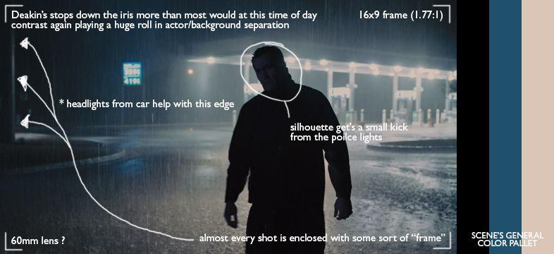 Analysis of Roger Deakins's work on Prisoners film