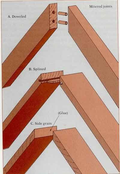 understanding_wood_24.jpg (400×581)