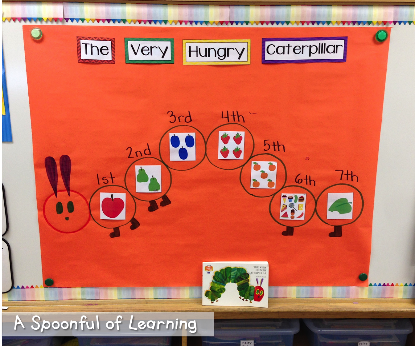 Insects Literacy And Math Activities The Very Hungry