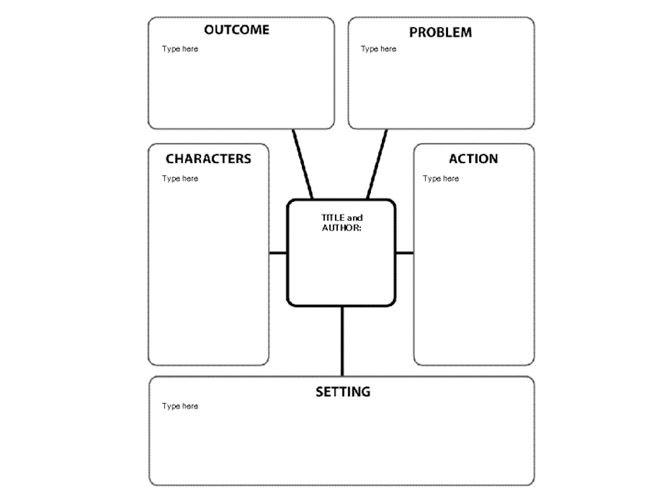 Quest Narrative Structure | Film Class | Pinterest | Storytelling