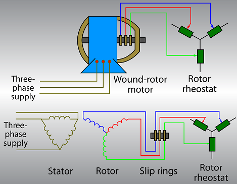 Wound Rotor Motor Circuits | Electronic technician, Ac circuit, Circuit  drawing | Wound Rotor Motor Wiring Diagram |  | Pinterest