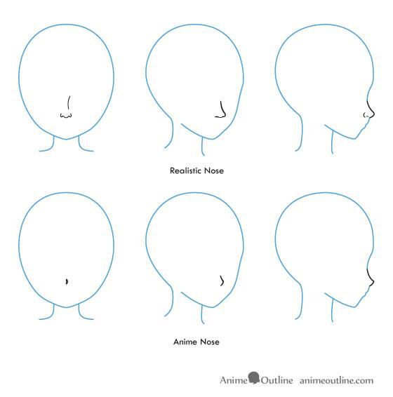 Anime Nose Drawing Pesquisa Google Nose Drawing Anime Nose Drawing Tutorial
