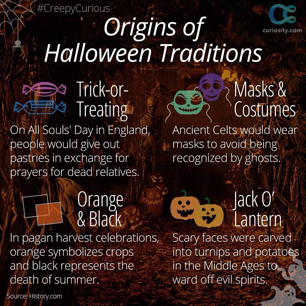 halloween customs and their origins | for future reference | pinterest