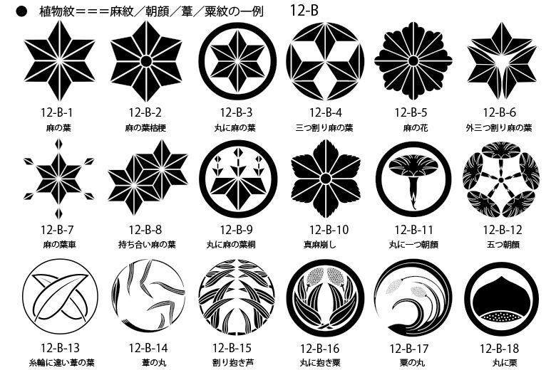 家紋 植物紋の一例 麻紋 朝顔 葦 栗紋 Japanese Family