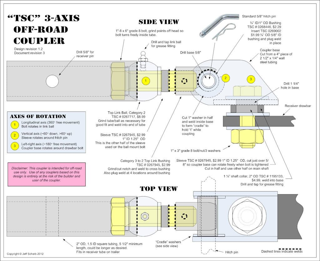 Diy 3 axis coupler lock n roll do it yourself plan off road lock n roll do it yourself plan trailer kitsutility solutioingenieria Image collections