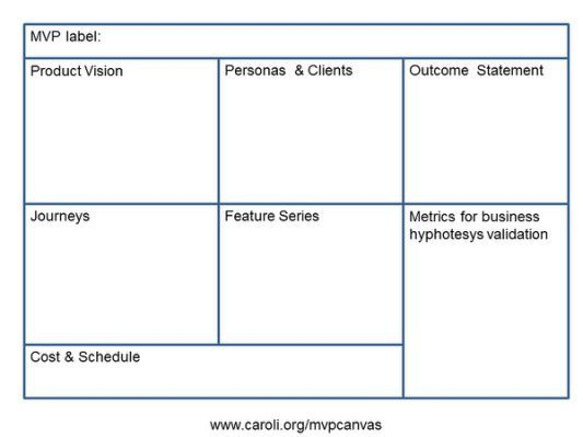 Business model canvas template business templates pinterest business model canvas template accmission