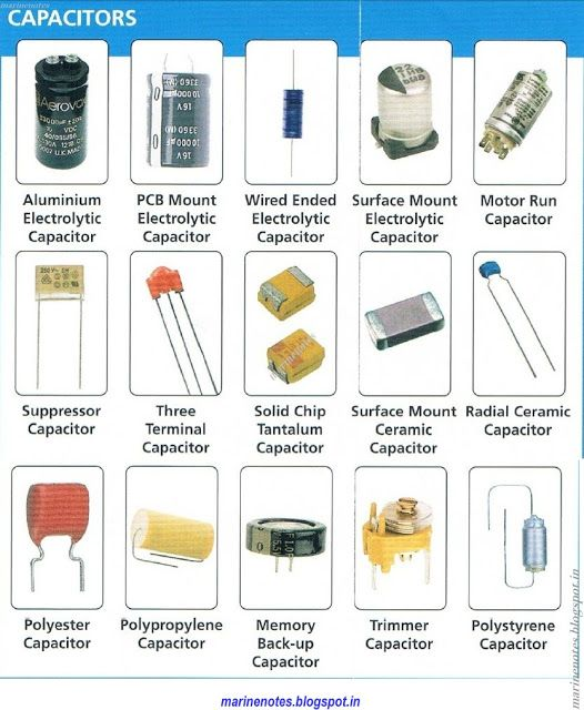 Identify Various Capacitors And Understand Their Specifications