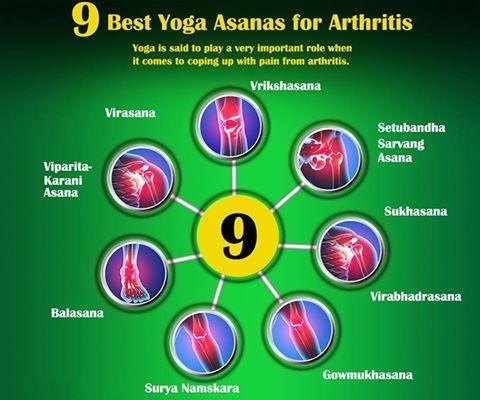 yogaasana  twitter search  yoga for arthritis yoga