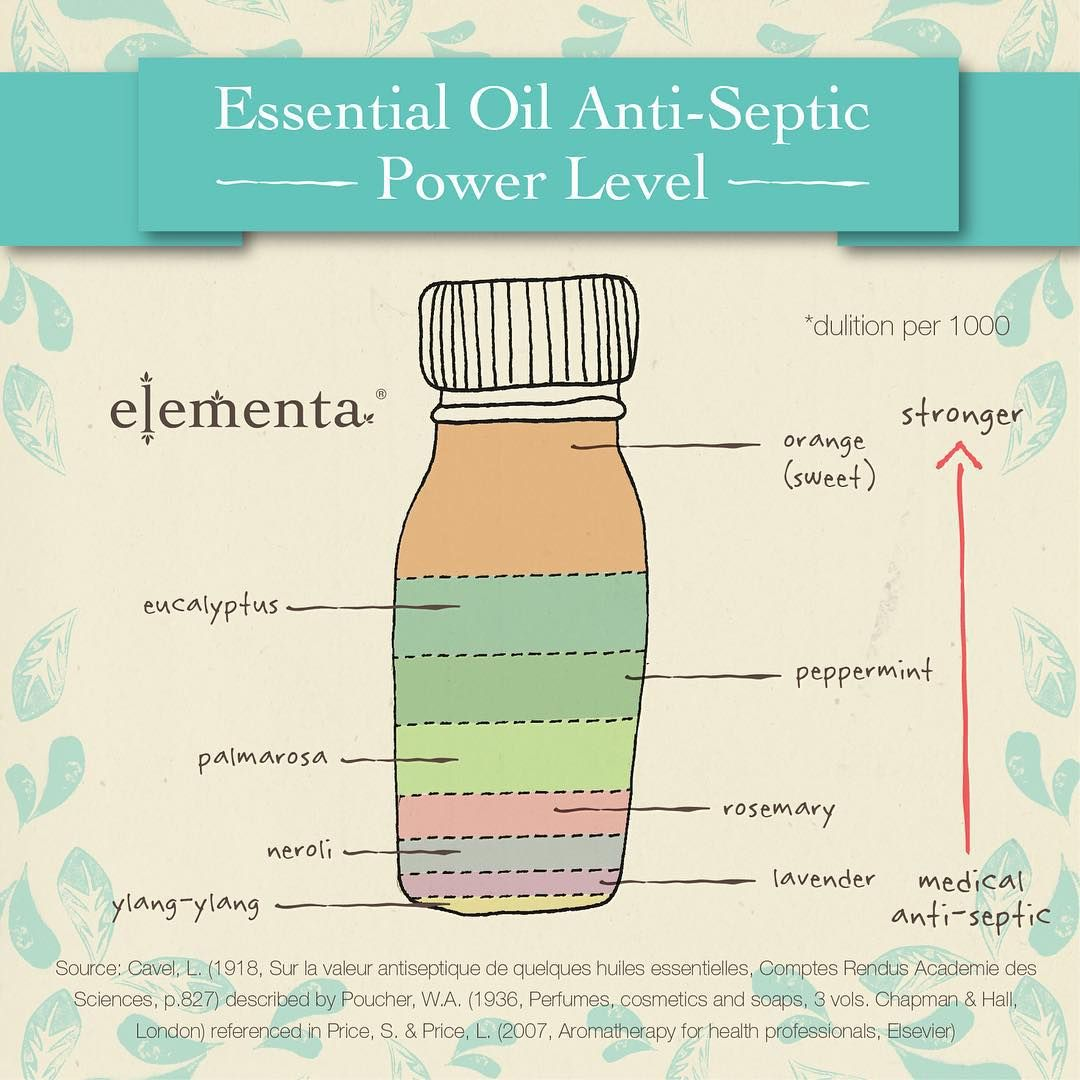 Essential oils are so beneficial in so many different ways. Here is the graph for the antiseptic levels different essential oils have.