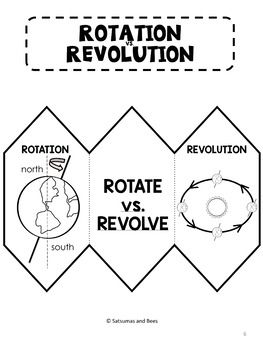 Rotation and Revolution Interactive Science Notebook foldable ...