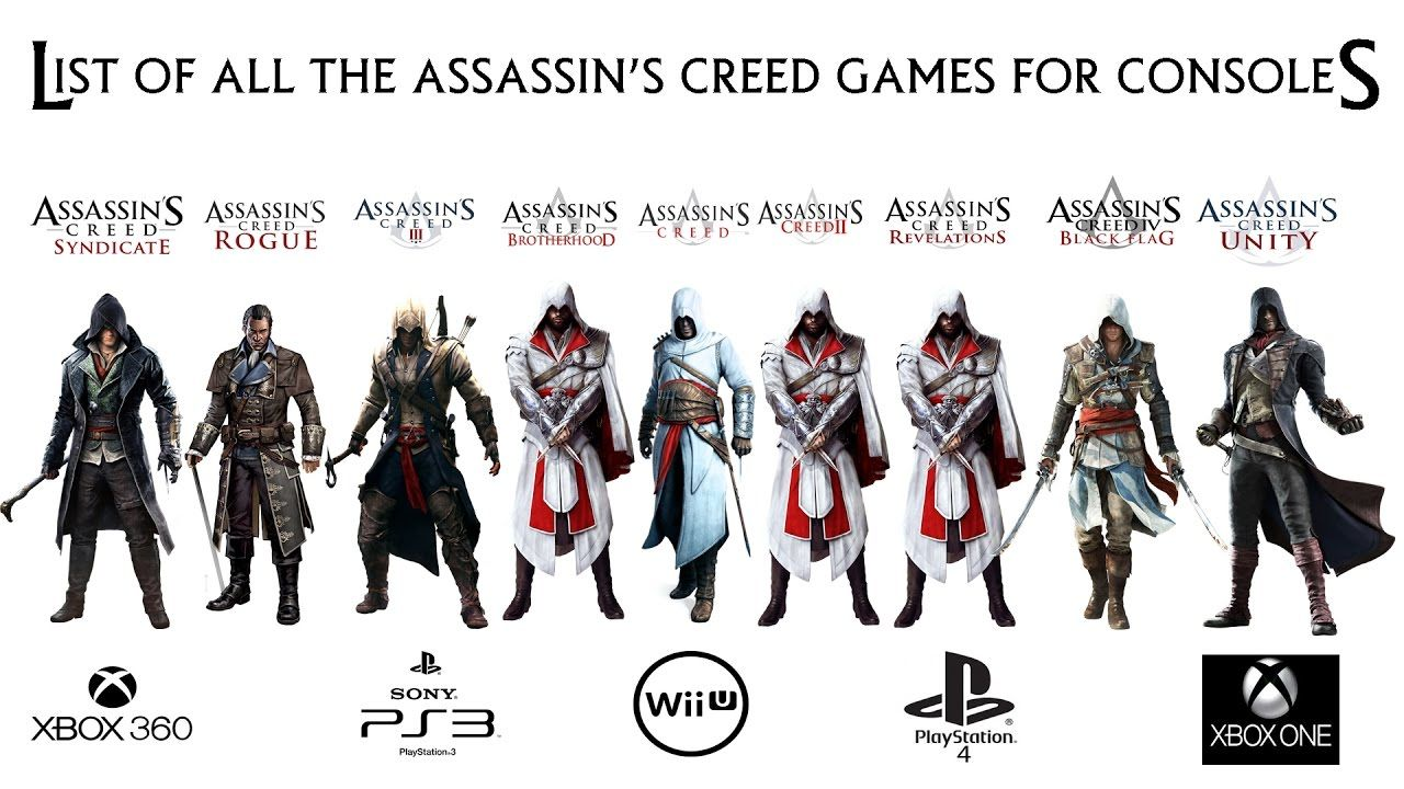 List Of All The Assassin S Creed Games For Consoles Assassins