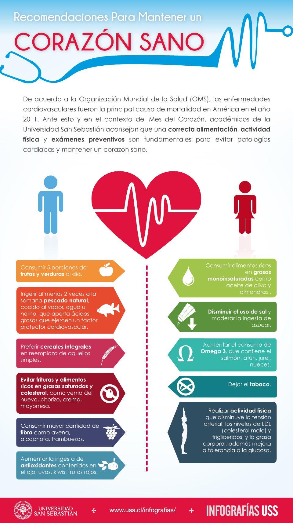 recomendaciones para evitar las enfermedades cardiovasculares
