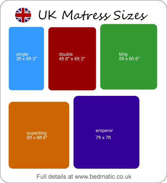 Uk bed size chart household items pinterest bed size for Beds 3 4 size
