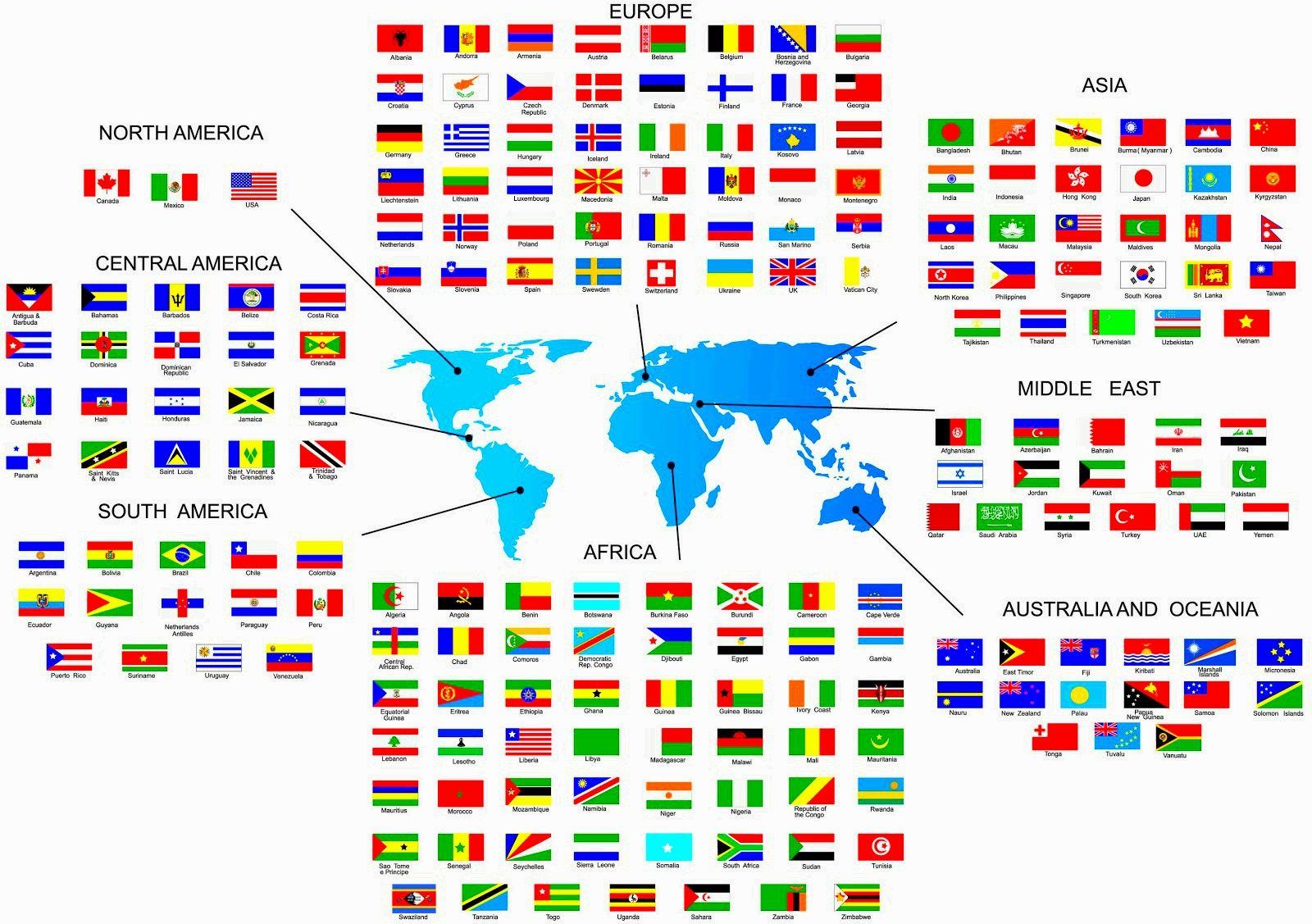 Nacionalidades y paises en ingles | Banderas del mundo con nombres ...