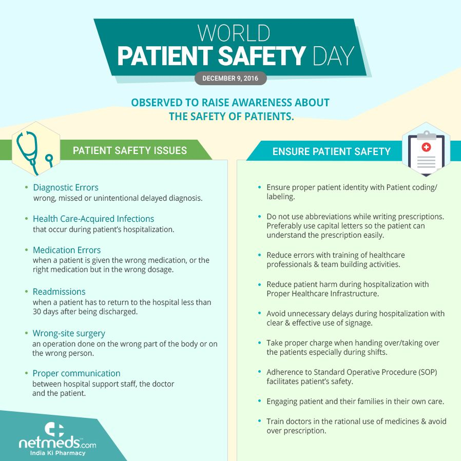 Keeping Patients Safe It's Not Just Treating with