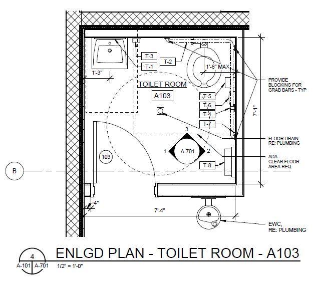 ada bathroom, 2019