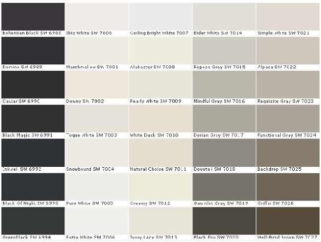 Best Sherwin Williams Paint Colors Sherwin Williams