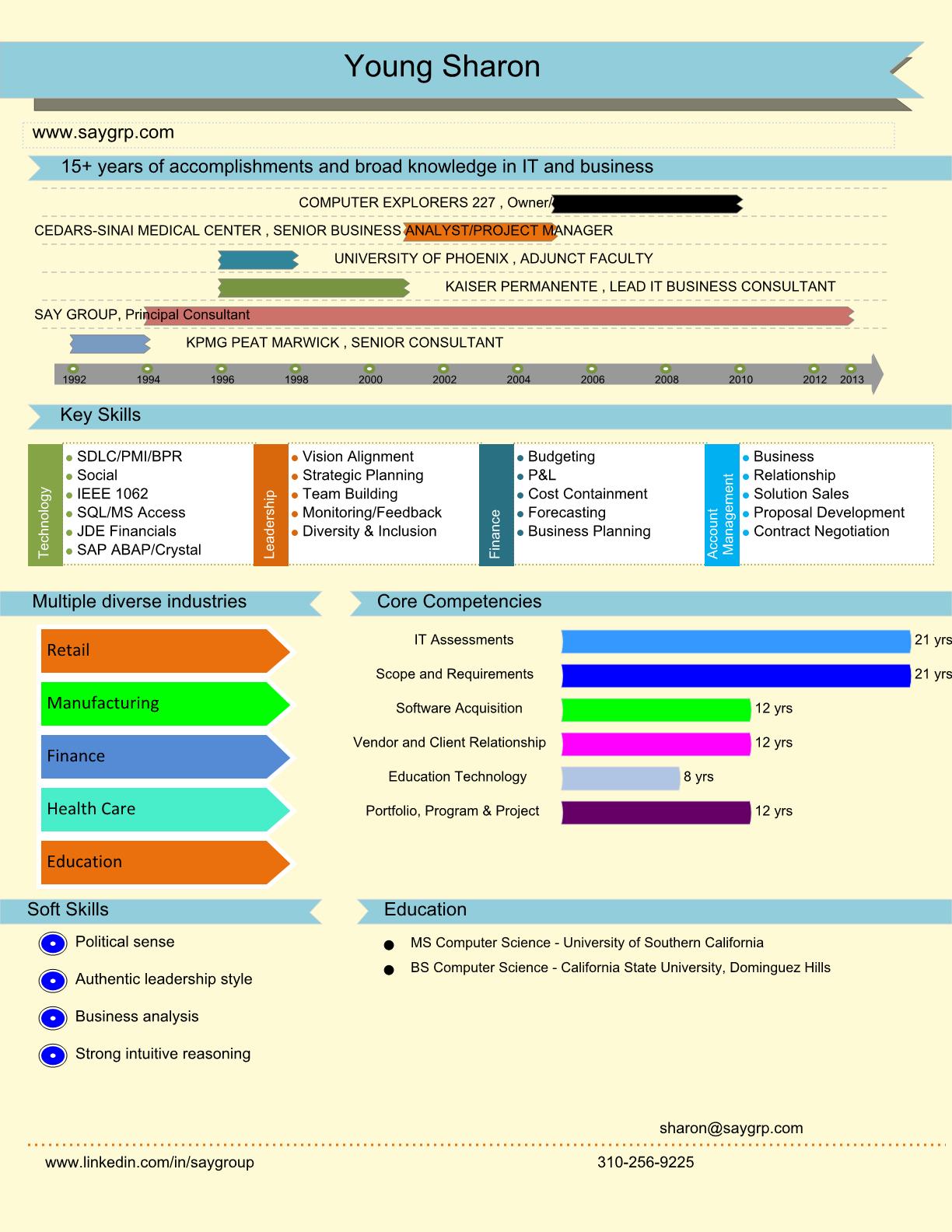 Manager Planning Logistic Visual Resume Resume Builder Web Based