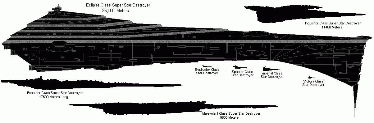 Pin By Phillip Dry On Star Wars Star Destroyer Star Wars Vehicles Star Wars Spaceships