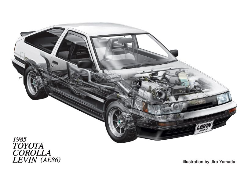Ae86 Levin Cross Section Toyota Toyota Corolla Ae86