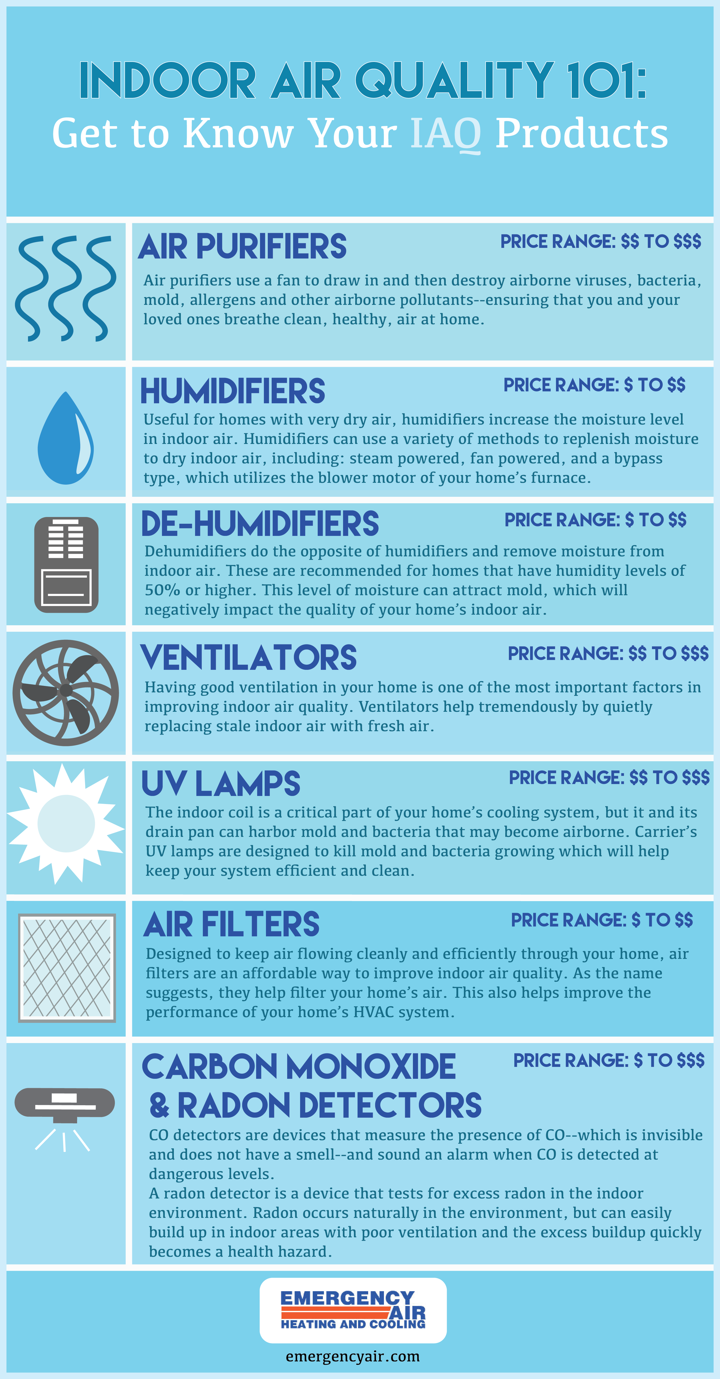 How To Make Indoor Air Clean And Fresh Clean Air Refrigeration
