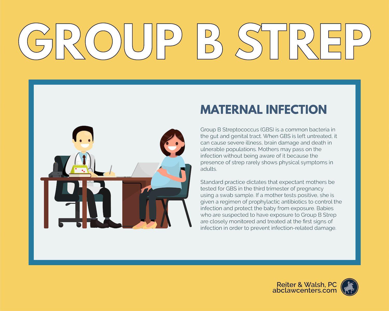 Pin On Pregnancy Health