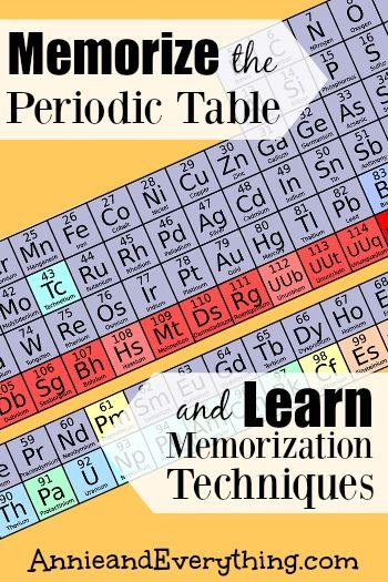 How to Memorize the Periodic Table and Learn Memorization Techniques - best of periodic table of elements and their uses pdf