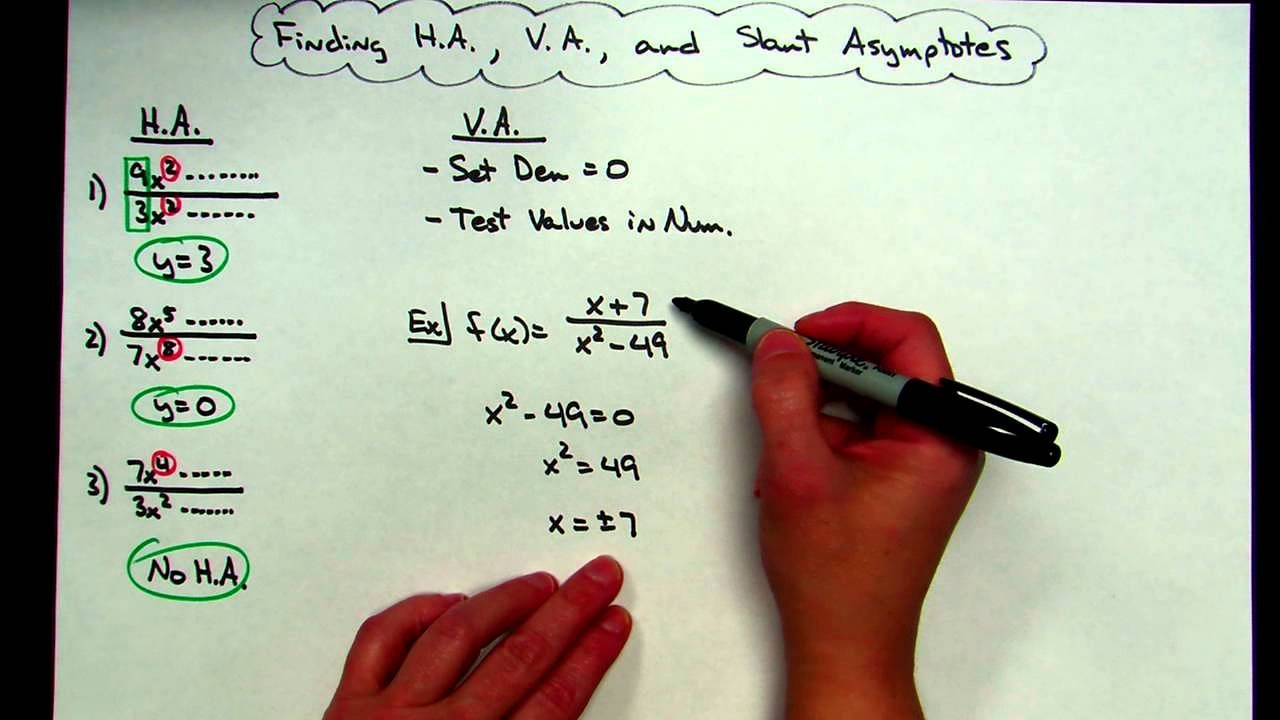 Finding Horizontal Vertical And Slant Asymptotes For Rational Functions Rational Function Calculus Email Subject Lines