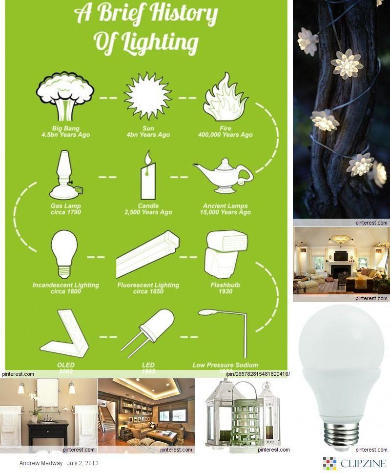 Home Lighting 101  sc 1 st  Pinterest & Home Lighting 101 | Cool ideas for home decoration | Pinterest ...