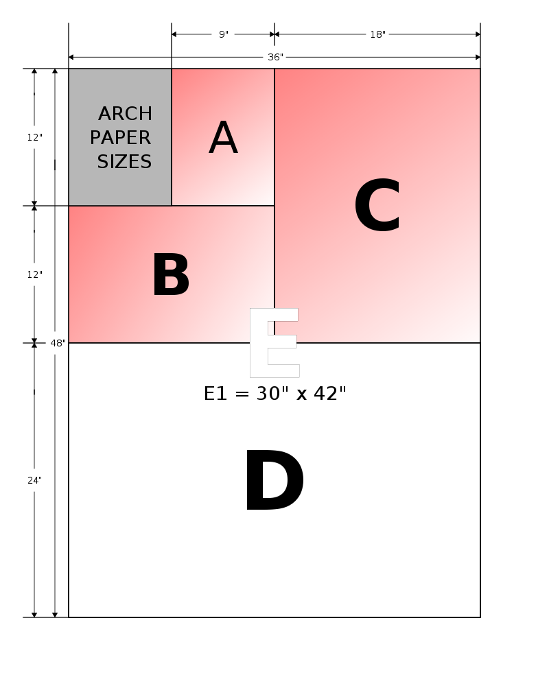 ARCH PAPER SIZES - Paper size - Wikipedia, the free encyclopedia ...