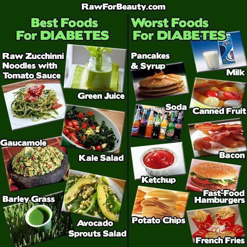 Just do it better httpbareindulgence diabetes diet food forumfinder Gallery