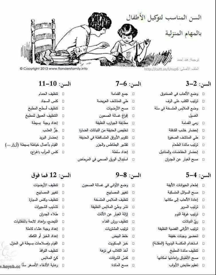 Pin By M A206 On نصائح نفسيـہ ۵ ۵ Baby Education Kids Planner Kids Discover