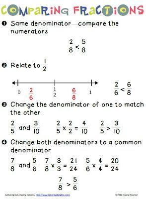 Comparing Fractions Math Fractions Math Coach Teaching Fractions