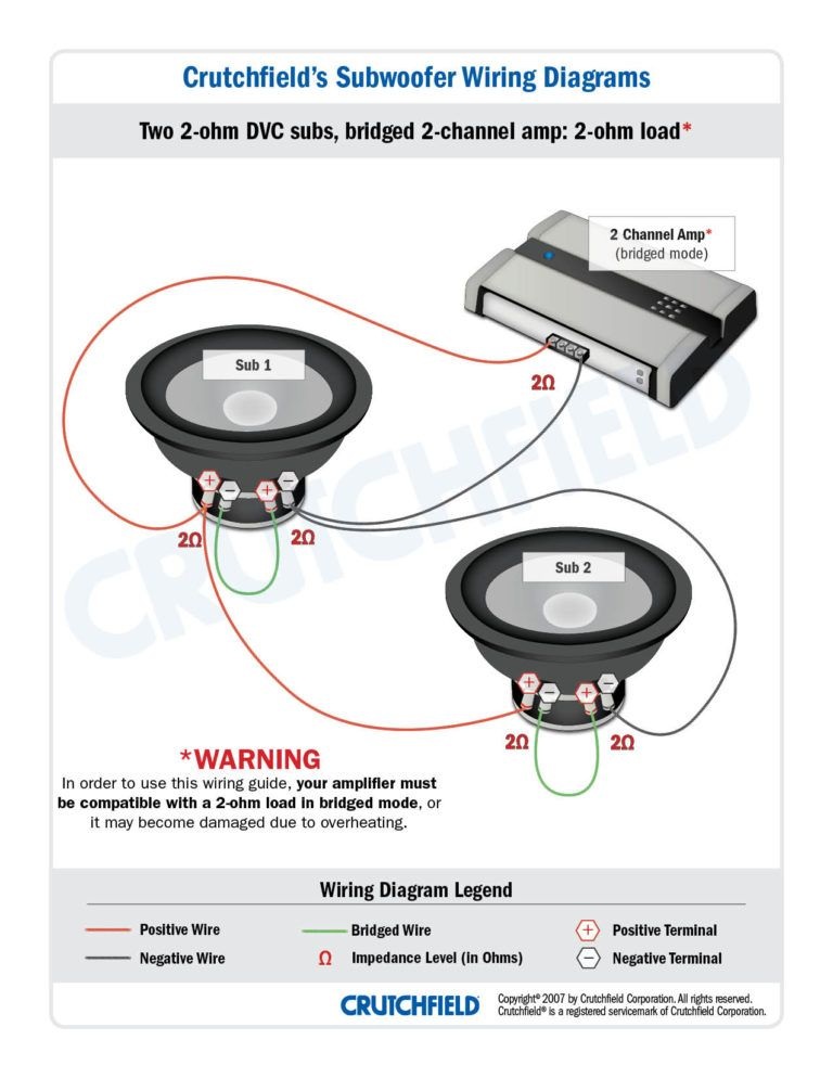 3 Ohm Dvc Subwoofer Wiring Diagram - Database
