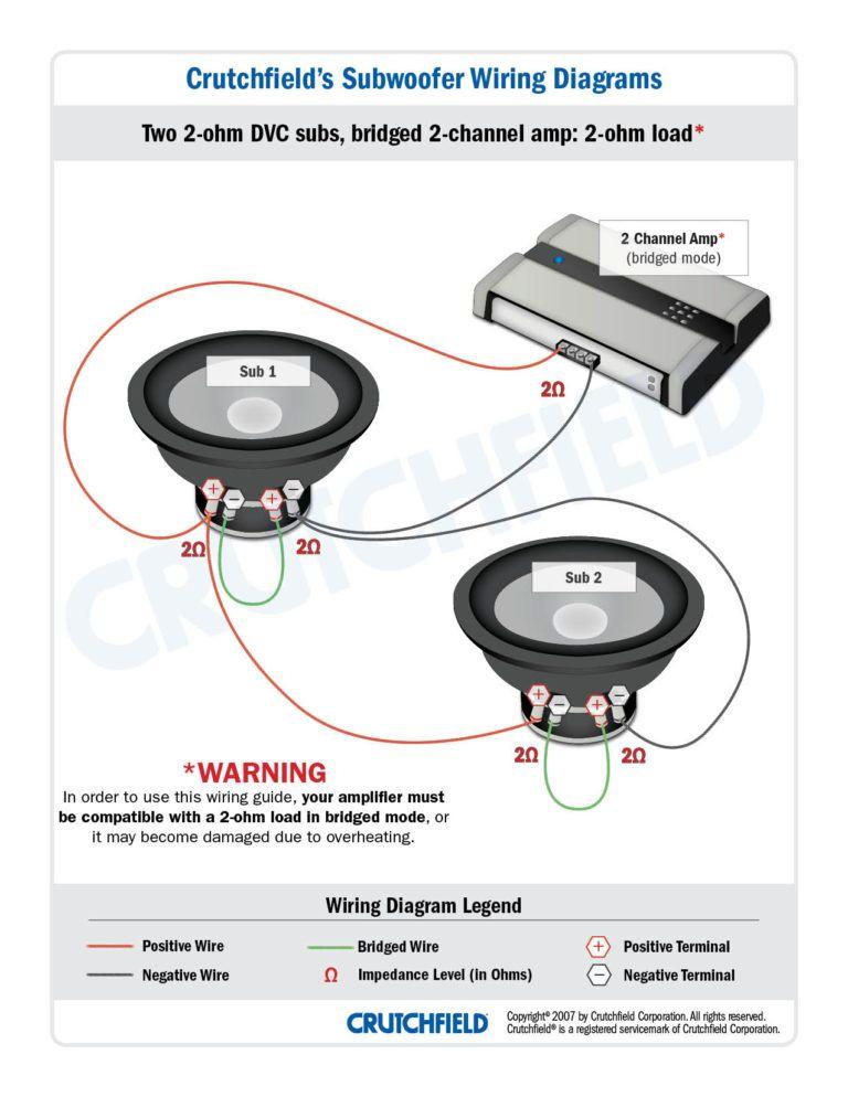 subwoofer wiring diagrams at diagram dual 1 ohm saleexpert