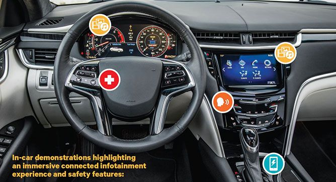 Pin On Connected Cars