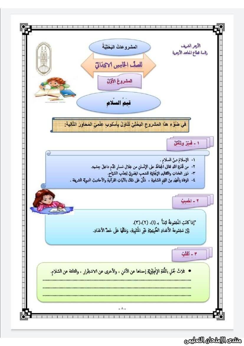 الأبحاث المطلوبة من طلاب الصف الخامس الابتدائي الأزهري Map