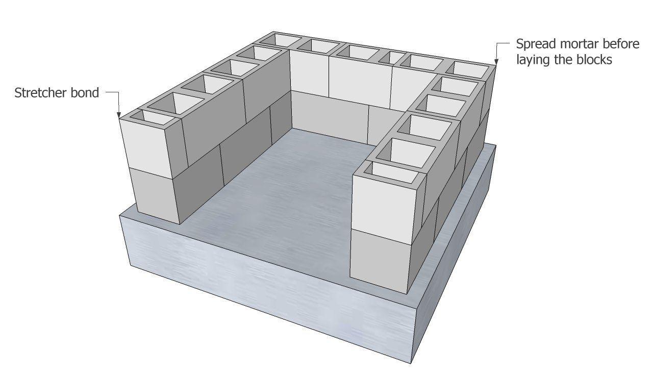 Laying the concrete blocks | pizza oven | Pinterest | Concrete, Oven ...