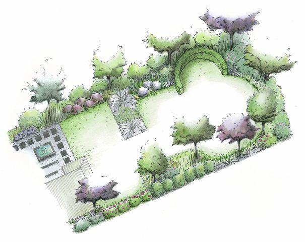 Basic Rectangular Garden Design Layout