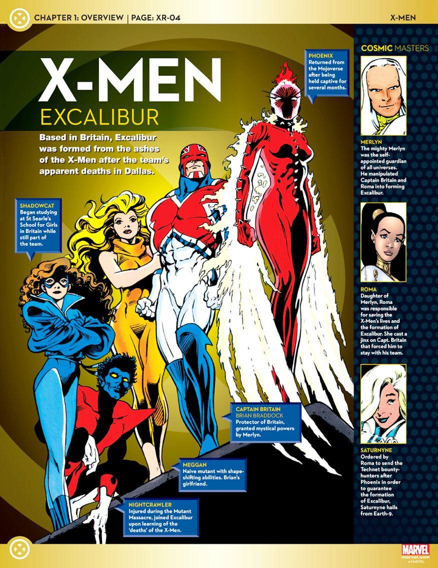 First Excalibur Team Comics X Men Marvel Comics Art