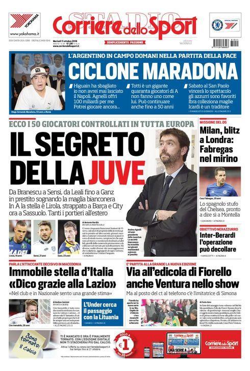 Corriere dello Sport Screenshots