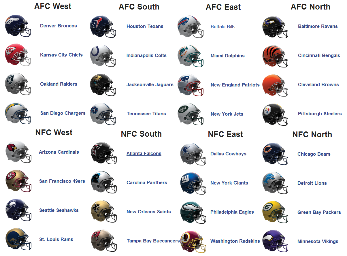 Nfl Football Divisions Nfl Teams By Division Nfl Divisions