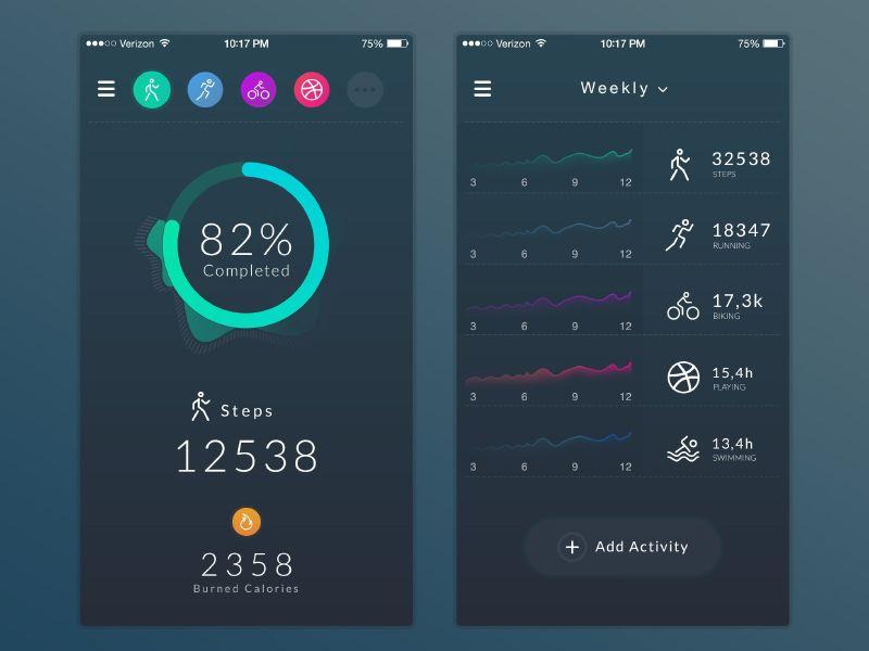 best ideas about fitness tracker app on pinterest ui design ux ui