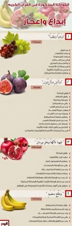 Animals Mentioned In Quran Milk Health Fitness Nutrition Health Facts Food Health Healthy