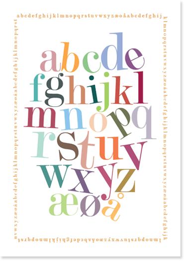 Ny Alfabet Plakat Bogstaver Skrivning Undervisning