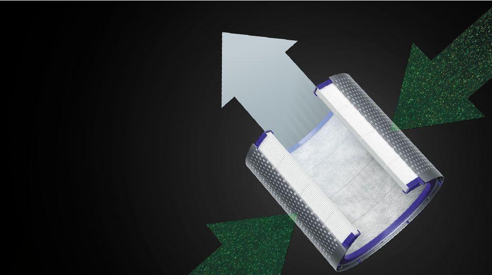 360 Glass Hepa Filter Captures 99 95 Of Ultrafine Particles Dyson Air Purifier Air Purifier Purifier